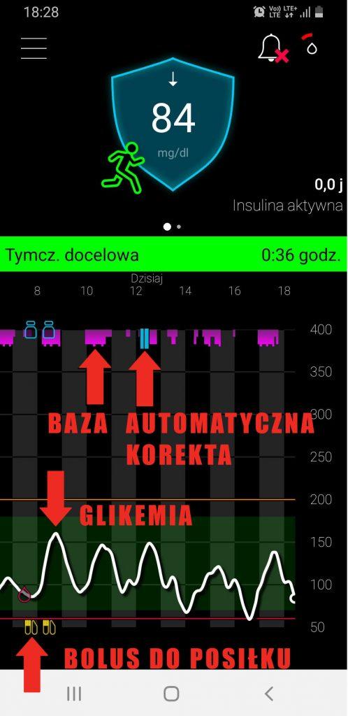 Glikemia podczas wysiłku fizycznego