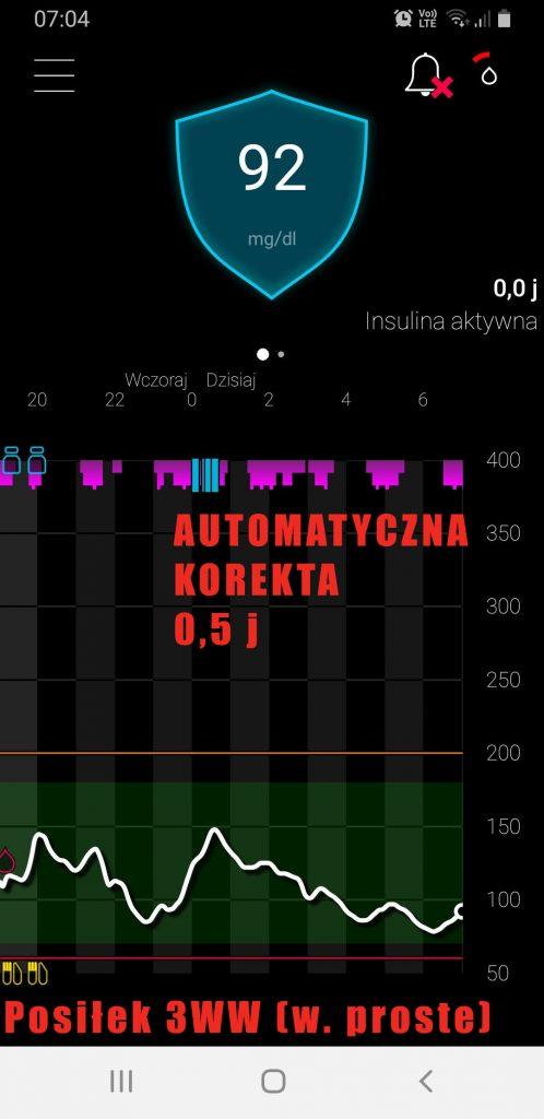 Profil glikemii w nocy po tak dużym wysiłku fizycznym